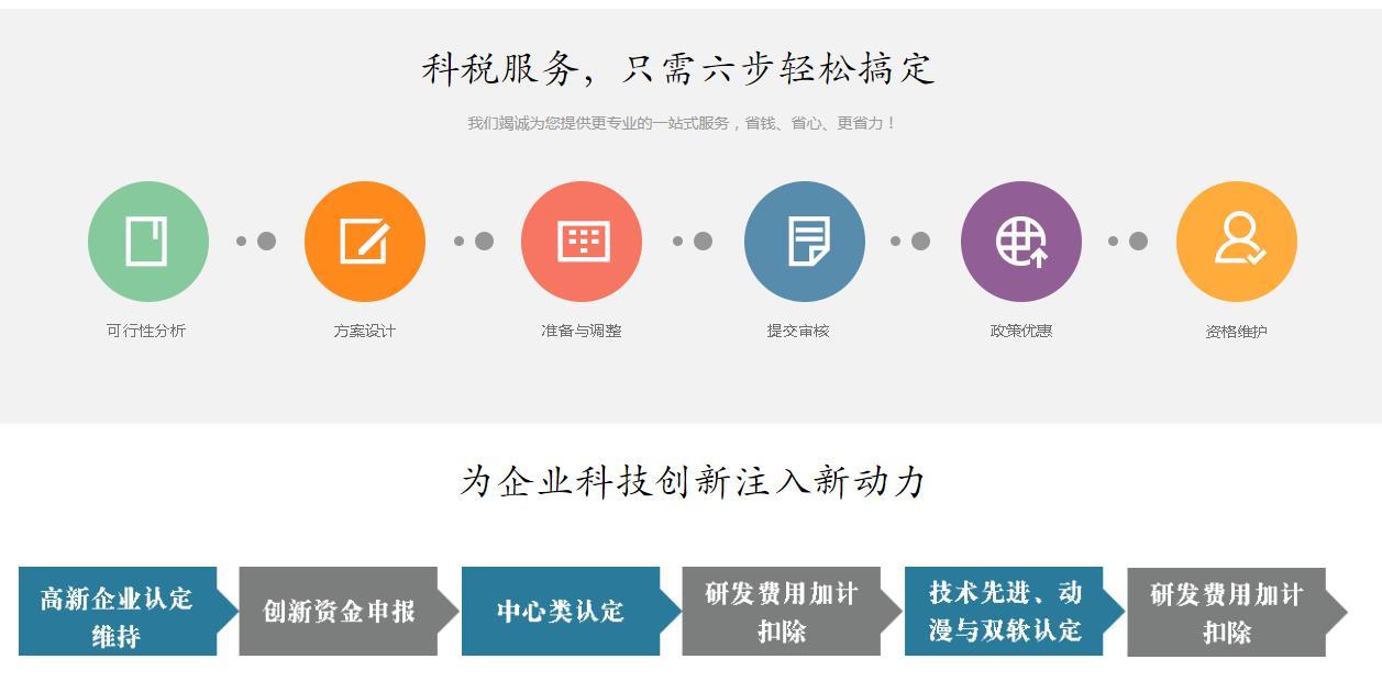 天津市科税生产力促进有限公司